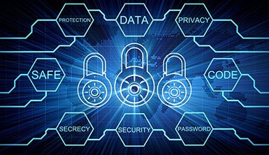 Informatica Technologia Security Image